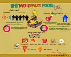 why should i avoid fast food u2013 infographic one regular guy