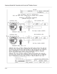 diagrams 500391 rosemount 3 wire rtd wiring diagram u2013 pyromation