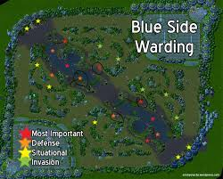 League Of Legends World Map by League Of Legends How To Survive When Playing In Mid Middle
