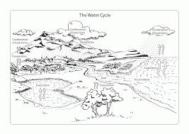 free water cycle coloring pages free water cycle coloring sheets