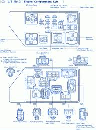toyota camry le 1998 main fuse box block circuit breaker diagram