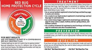 Medicine For Bed Bugs Bedbug Mattress U0026 Luggage Treatment Kit Shot