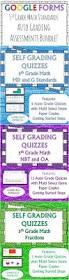 5th grade math assessments all standards bundle google forms
