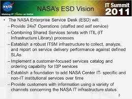 Enterprise Service Desk Esd Ppt Download