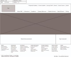 web design gd67 site mapping u0026 wireframing jennaharju