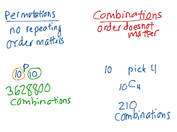 showme math combinations third grade
