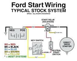 starter motor relay wiring diagram lawn mower m solenoid r
