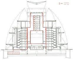iv hvac system palau de les arts reina sofía