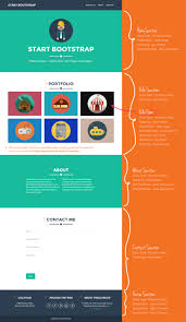 Homepage Design Rules by Newbie U0027s Guide To Setting Up An Umbraco Website