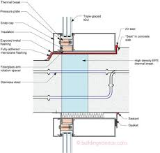Curtain Wall House Plan Thermal Bridges Redux Building Science Corporation