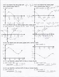 unit 5 graphs of sine and cosine functions mrs anita koen