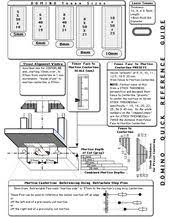 good guide for festool sysport dimensions systainer spacing