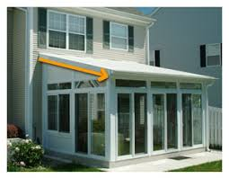 Sunroom Building Plans Sun Room Information Sunroom Types U0026 Options Patio Enclosures