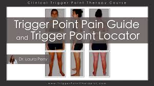 Posterior Shoulder Pain Bench Press Infraspinatus Trigger Points The Magicians Of Shoulder Pain