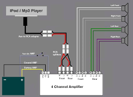 wiring diagram for car stereo u2013 the wiring diagram u2013 readingrat net