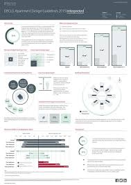 DECLGs Design Standards For New Apartments Infographic  Tom - Apartment design standards