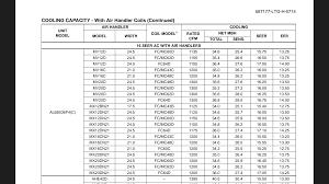 variable speed air handler settings page 2 u2014 heating help the wall