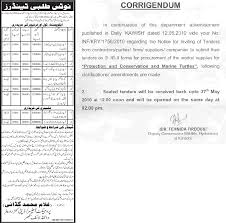 sindh public procurement regulatory authority