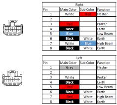 brz headlight pin wiring diagram scion fr s forum subaru brz