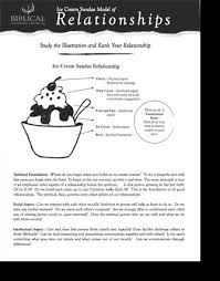 best creative essay ghostwriter websites examples of annotation