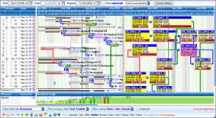 javascript table grid tree view or gantt chart treegrid