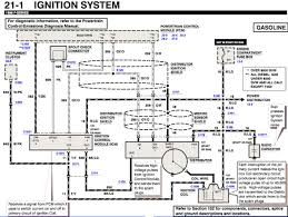 2000 ford f 250 fuse box diagram wiring diagrams wiring diagrams