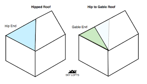 Hipped Roof Loft Conversion Hip To Gables Explained Skylofts