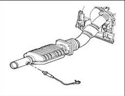 2001 ford f150 oxygen sensor location repair guides electronic engine emission controls heated