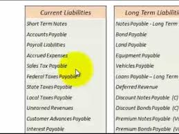 liabilities chart of accounts liability accounting list with