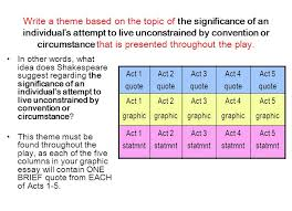 themes for hamlet act 2 need help with your science homework don t expect your parents