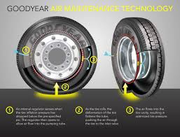 eere success story goodyear testing self inflating tire systems in