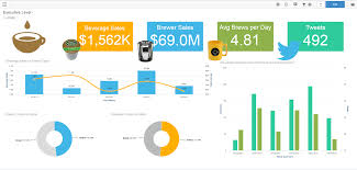 4 emerging use cases for iot data analytics