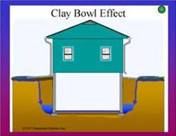 Best Way To Waterproof Your Basement by Wet Basement Waterproofing Lake Ozark Columbia Springfield Mo