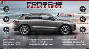 porsche macan length porsche macan price specs review pics mileage in india