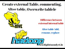Alter Table Add Partition Hive Basics Create External Table Commenting Alter Table