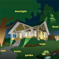 Best Landscape Lighting Kits Cheap Landscape Lighting Kits Complete Landscape Lighting Kits