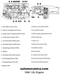 2001 hyundai elantra engine 2001 hyundai elantra engine diagram veus1 pdf 2heed9 with regard