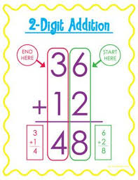 best 25 addition anchor charts ideas on pinterest addition