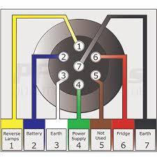 13 pin towbar wiring diagram uk the best wiring diagram 2017