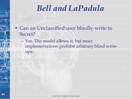 Blind Write Access Control Concepts Ppt Download
