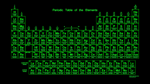 Glow In The Dark Table by Glowing Neon Periodic Table Wallpapers 2015