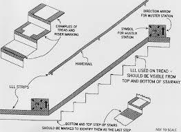 low location lighting systems ilrations led stair lighting 20100108142028dodatkowe1 20170611125958butymontazmg8576all 20170611125958butymontazmg8576dol