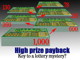 best scratch cards how lottery legend joan ginther likely used odds sam to win