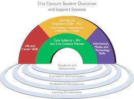 themes in literature in the 21st century responding to literature in the 21st century challenges and