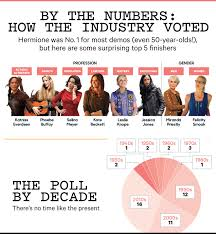 happy halloween with no background 50 best female characters entertainment industry survey results