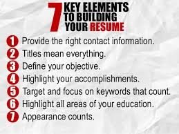 Resumed Meaning 100 Definition Of Resumes Examples Of Cover Letters For Resumes