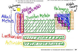 periodic table activity answers periodic table coloring activity 20table 20answer picture adorable