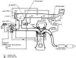 need a pic of where vacuum hoses on nissan sunny carburettor fixya