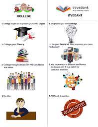 Job Guarantee Resume by Job Guarantee Itvedant