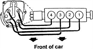 95 honda civic dx spark plug wire diagram wiring diagram and